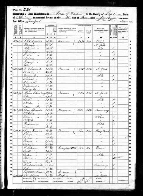 1860 Census Illinois